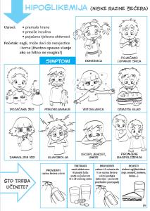 Opis postupaka u HIPOGLIKEMIJI tj opasno NISKA razina glukoze u krvi